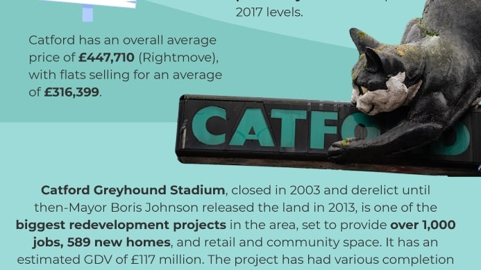 Property insight - should investors be considering Catford?