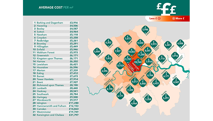 What is the average cost and size of London homes by borough?