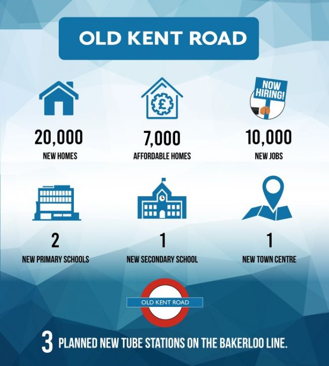 London regeneration: take me down to the Old Kent Road